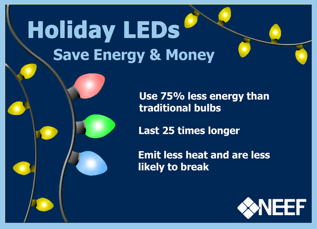 Image of holiday lights surrounding text. Text reads: Holiday lights save energy and money. They use 75% less energy than traditional bulbs, last 25 times longer, and emit less heat and are less likely to break.