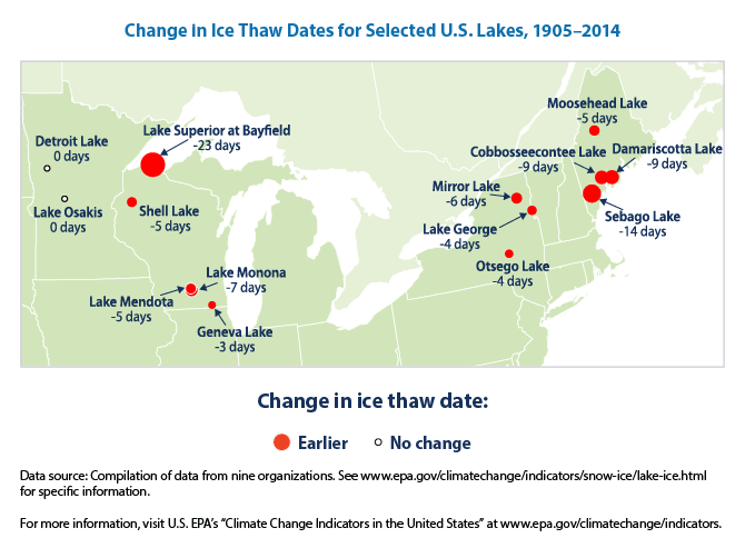 Change in Ice Thaw Dates for Selected US Lakes, 1905-2014