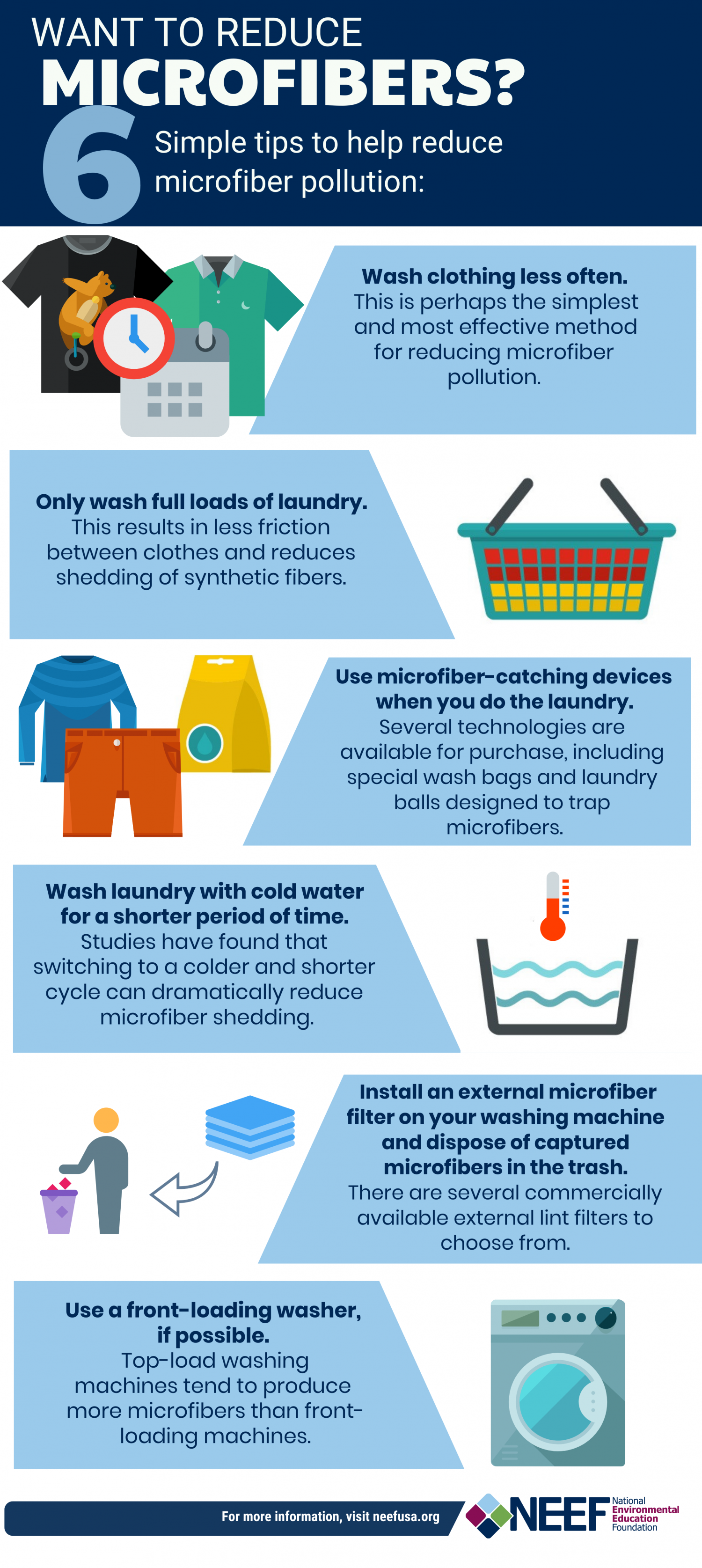 Want to reduce microfibers? 6 simple tips to help reduce microfiber pollution.