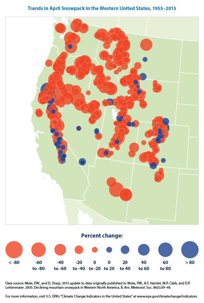 Trends in April Snowpack in the Western US, 1955-2015