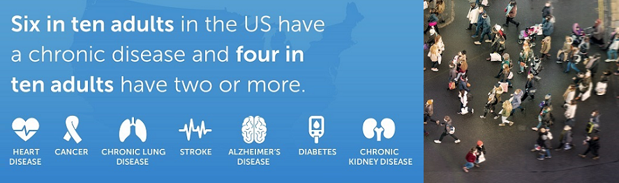 infographic about chronic diseases from CDC
