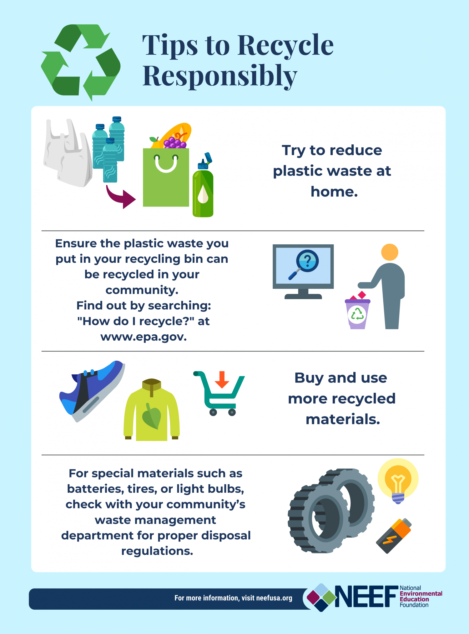 Tips to recycle responsibly graphic