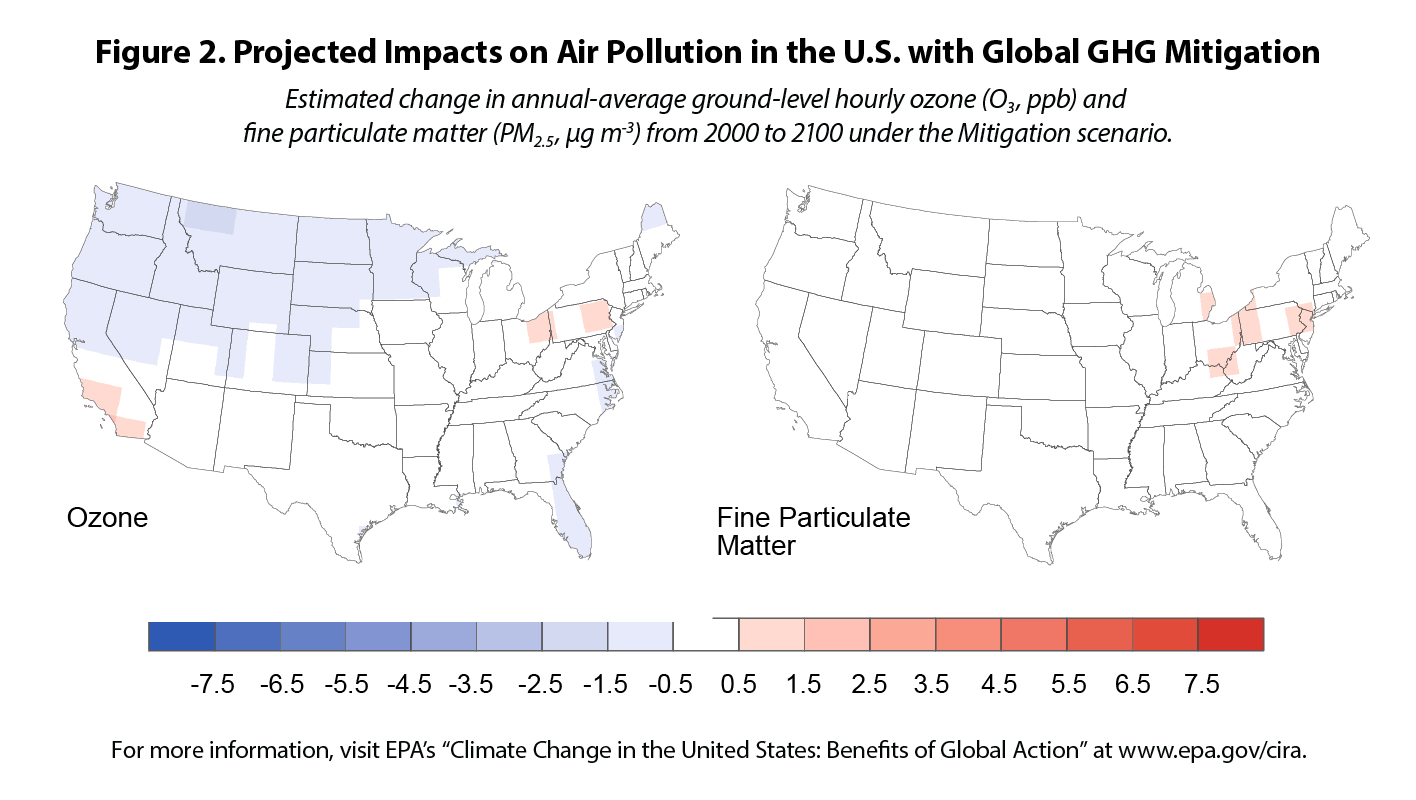 Projected Impacts on Air Pollution in the US with Global GHG Mitigation