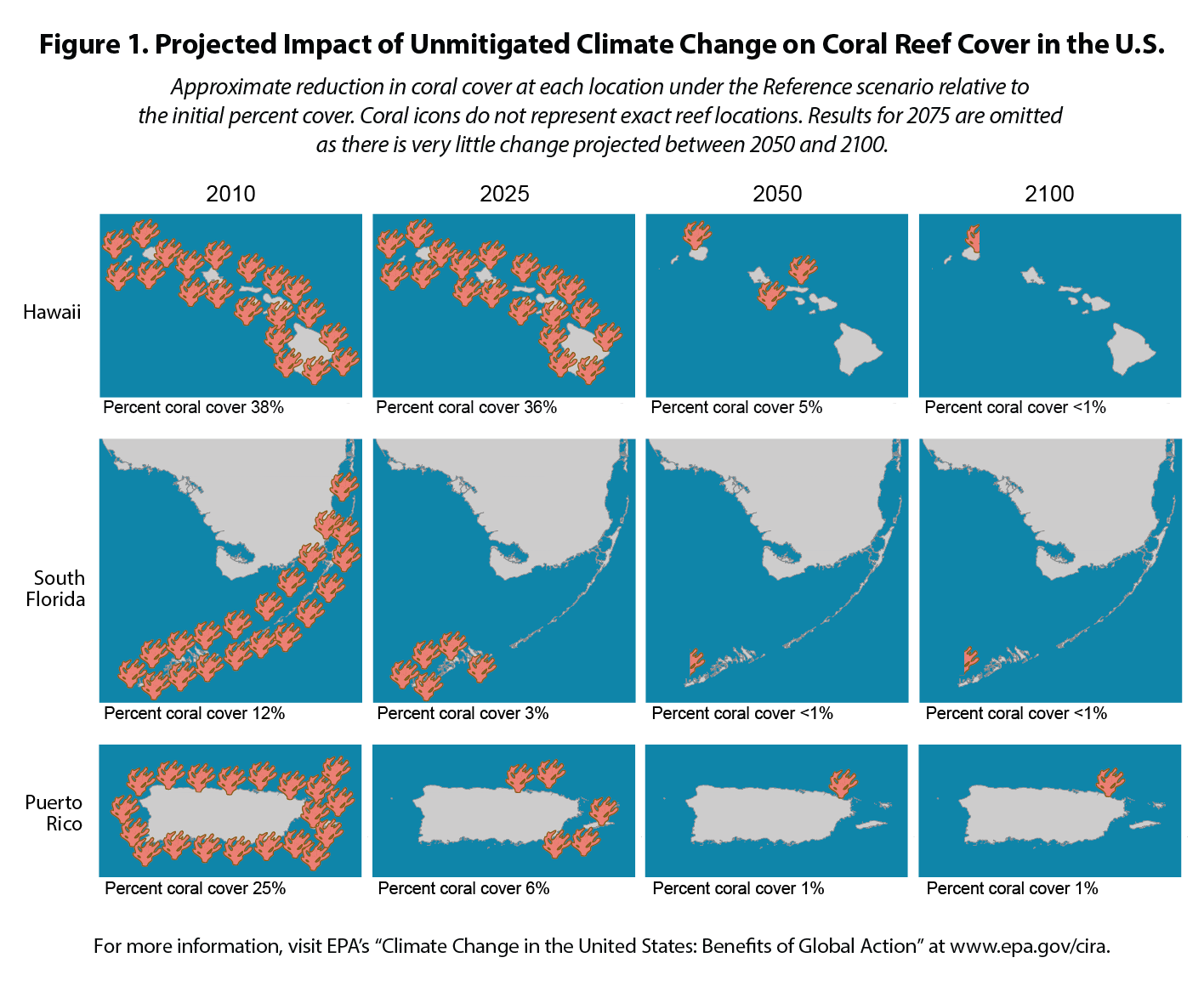 Climate Change Impacts on Coral Reefs
