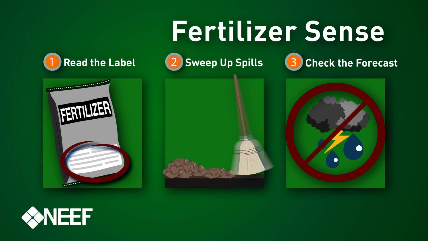 Fertilizer sense: Read the label; Sweep up spills; Check the forecast