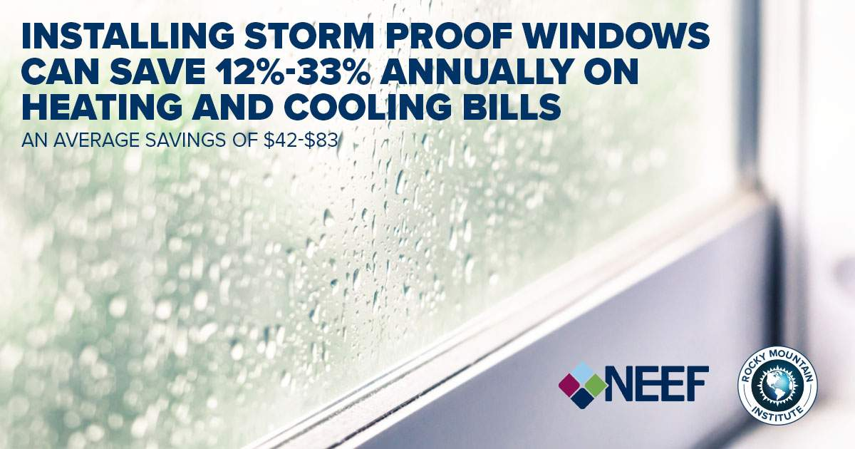 Installing storm proof windows can save 12%-33% annually on heating and cooling bills an average savings of $42-$83