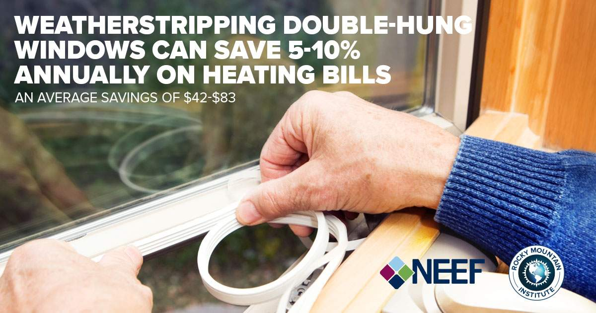 Weatherstripping double-hung windows can save 5-10% annually on heating bills an average savings of $42-$83