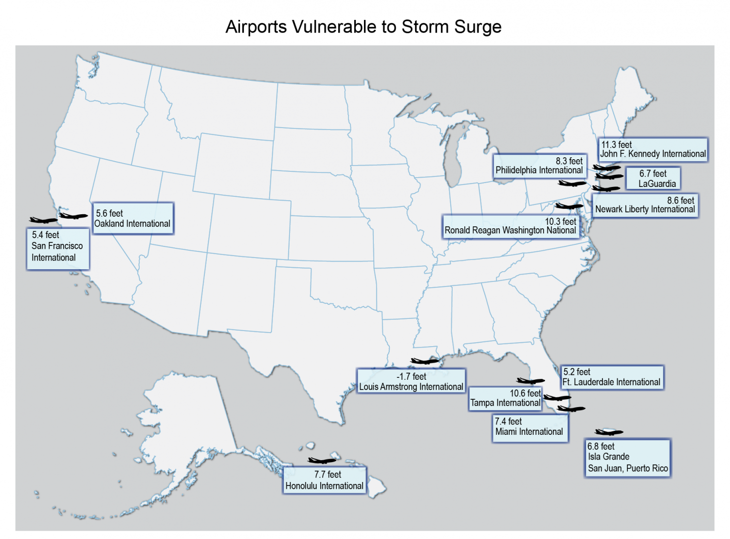 Airports Vulnerable to Storm Surge